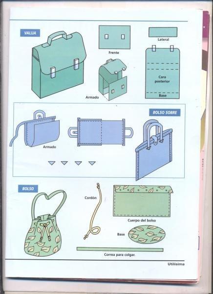 выкройки сумочек
