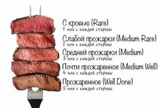 The secrets of cooking delicious steak from beef