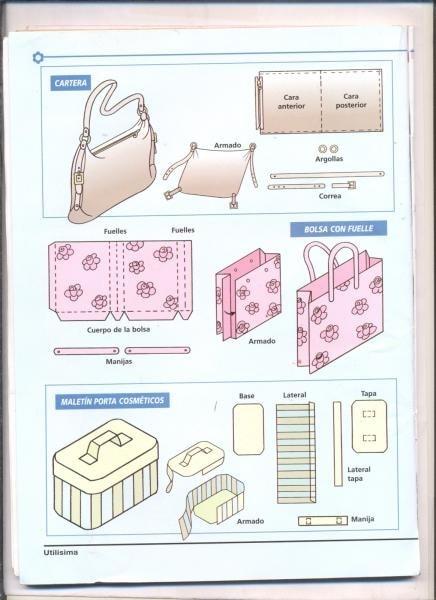 выкройка сумки
