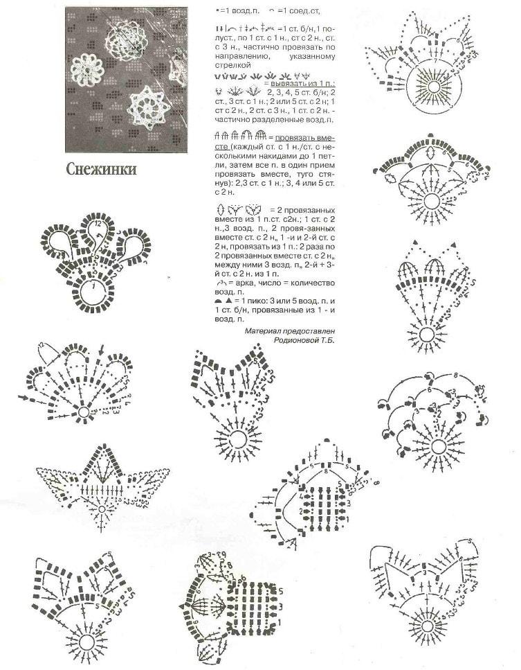 198 Вязание крючком подставки под стаканы схема
