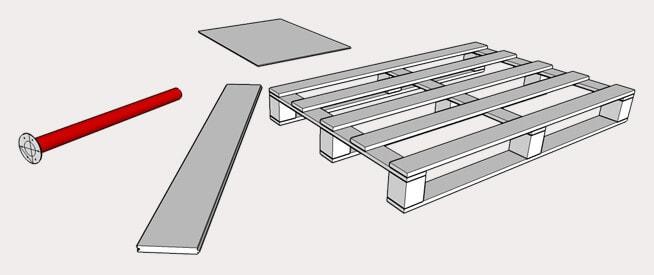 Материалы для стола