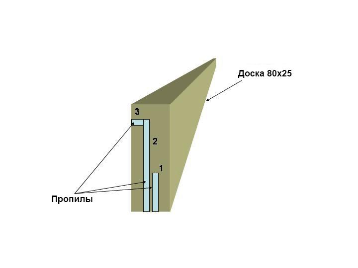 Схема распила доски