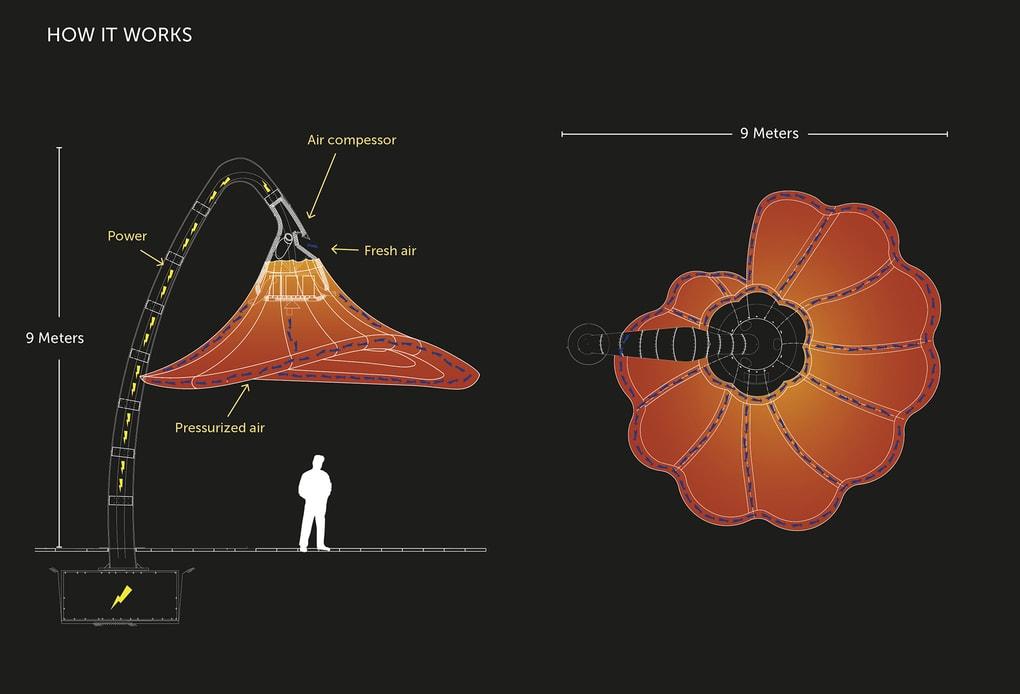 warde_how_it_works_diagram-1