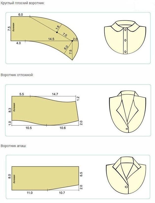 Как сшить блузку с отложным воротником 5