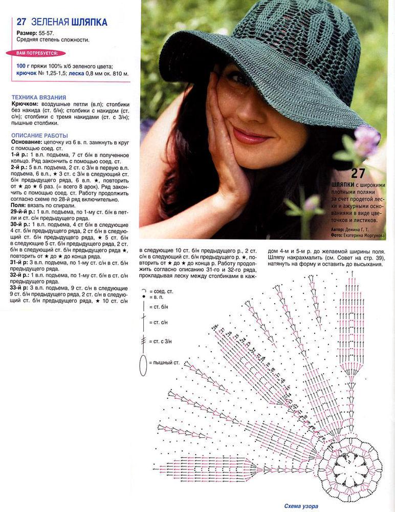 Вязание шляпки летней схема и описание