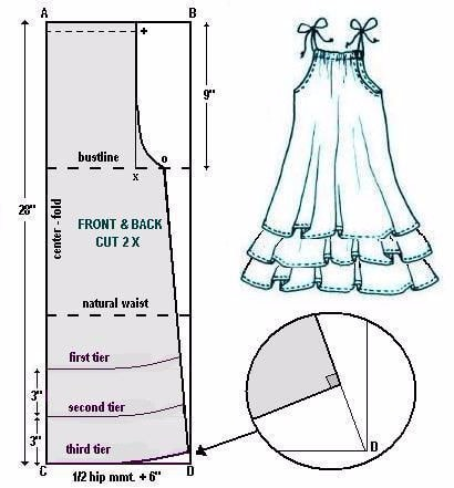Сшить простое платье на девочку для начинающих