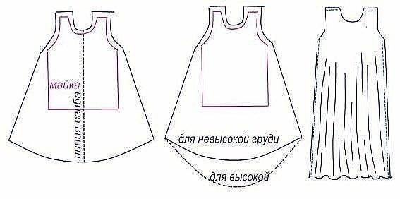 Как сделать выкройку платья трапеция для начинающих фото 861