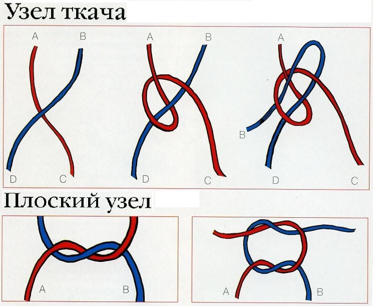 Как соединить две нити в одну при вязании